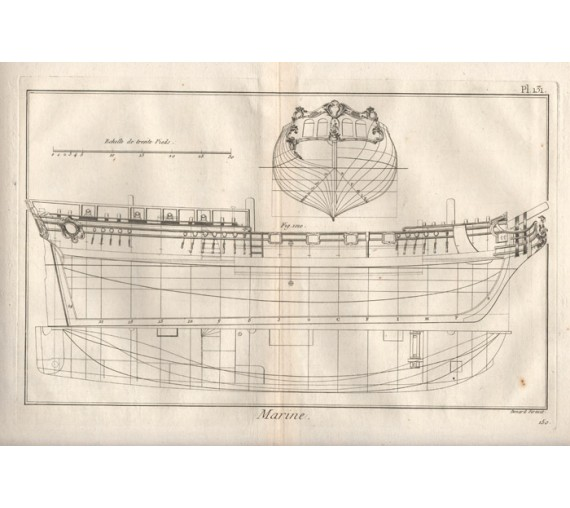Sailing ship plan hull French engraving