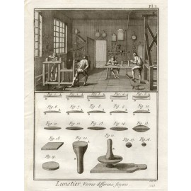 lunetier optical instruments diderot alembert encyclopedie lenses engraving