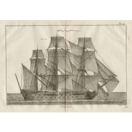 Sailing ship Diderot Encyclopedie engraving