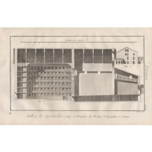Cut and Elevation of the Argentina Theatre in Rome