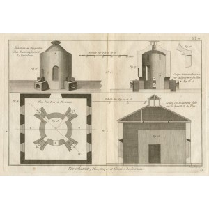 Porcelaine - Plan, Coupes, et Elevation du Fourneau
